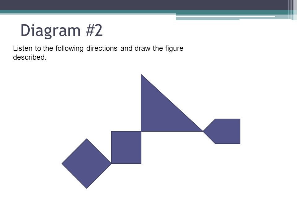 Diagram #2 Listen to the following directions and draw the figure described.