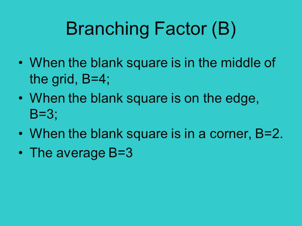 Branching Factor (B) When the blank square is in the middle of the grid, B=4; When the blank square is on the edge, B=3; When the blank square is in a corner, B=2.