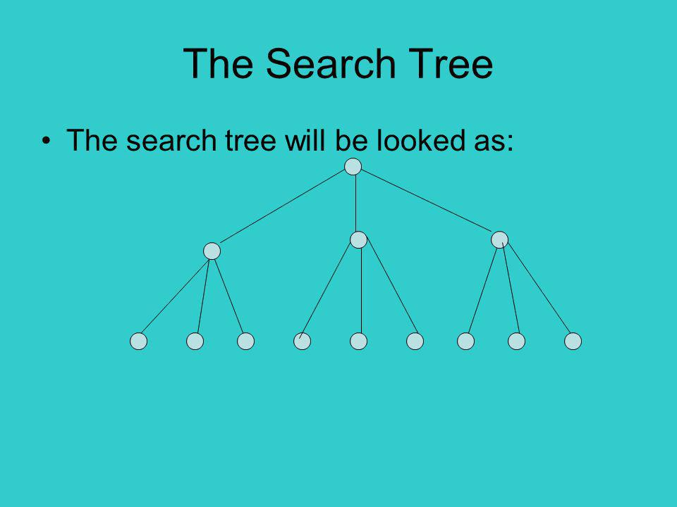 The Search Tree The search tree will be looked as: