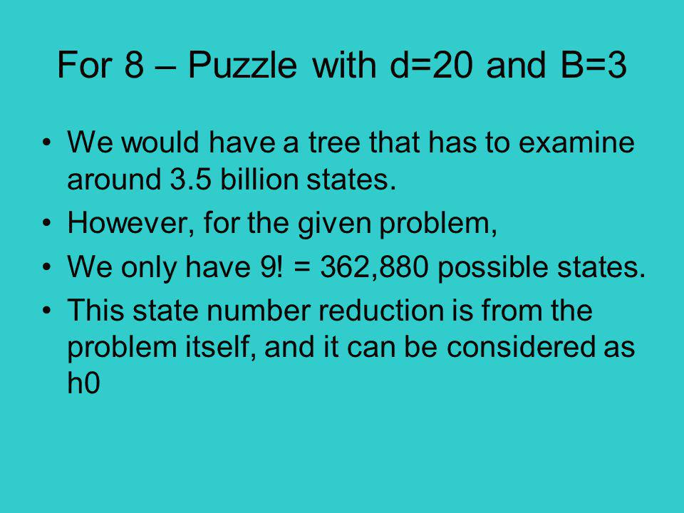 For 8 – Puzzle with d=20 and B=3 We would have a tree that has to examine around 3.5 billion states.