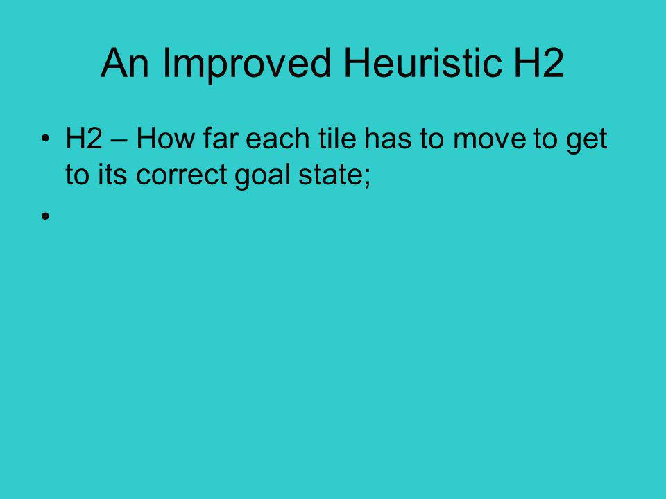An Improved Heuristic H2 H2 – How far each tile has to move to get to its correct goal state;