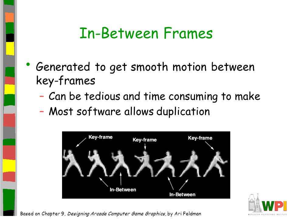 In-Between Frames Generated to get smooth motion between key-frames –Can be tedious and time consuming to make –Most software allows duplication Based on Chapter 9, Designing Arcade Computer Game Graphics, by Ari Feldman