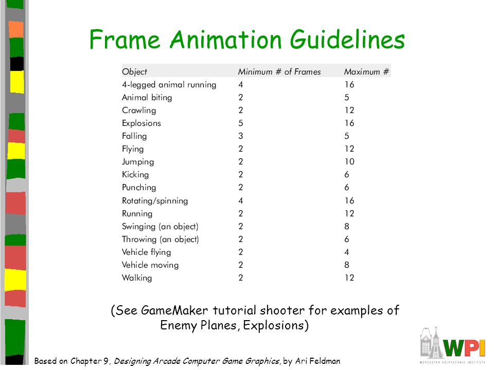 Frame Animation Guidelines Based on Chapter 9, Designing Arcade Computer Game Graphics, by Ari Feldman (See GameMaker tutorial shooter for examples of Enemy Planes, Explosions)