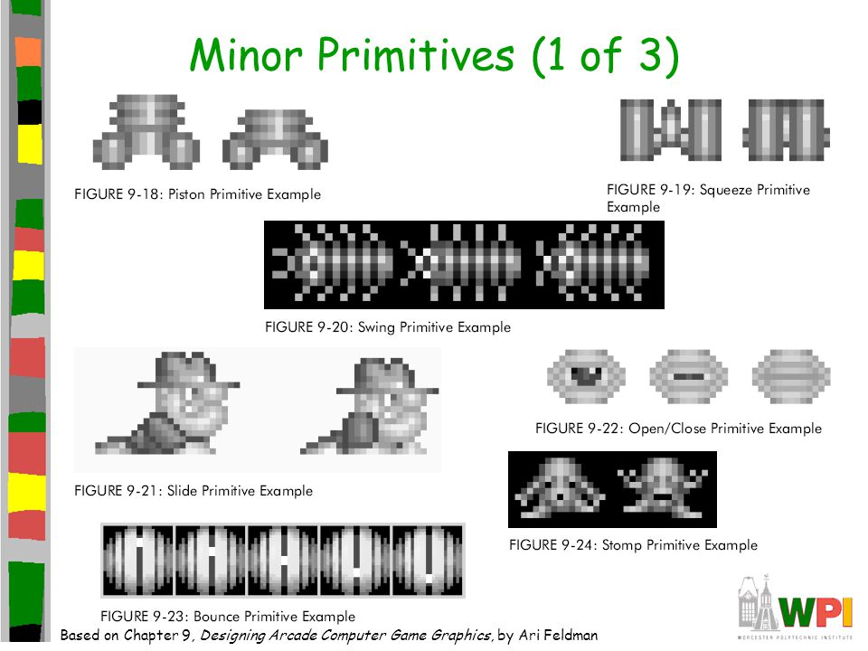 Minor Primitives (1 of 3) Based on Chapter 9, Designing Arcade Computer Game Graphics, by Ari Feldman