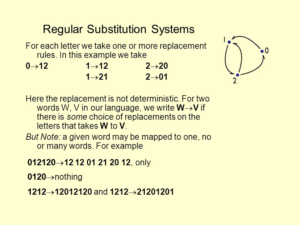 Regular Substitution Systems For each letter we take one or more replacement rules.