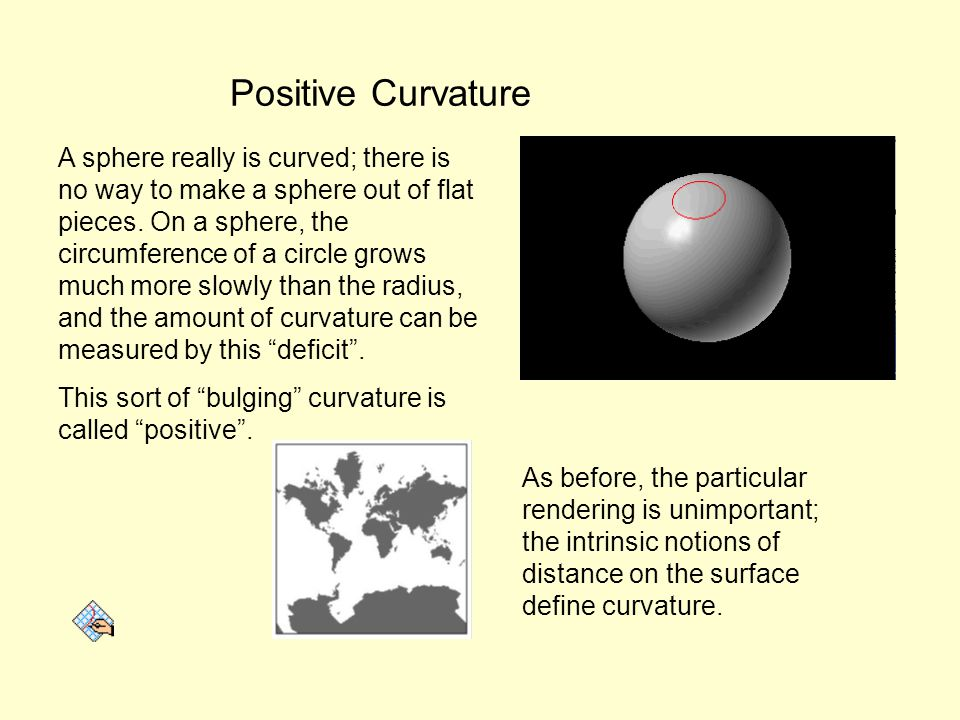 Positive Curvature A sphere really is curved; there is no way to make a sphere out of flat pieces.