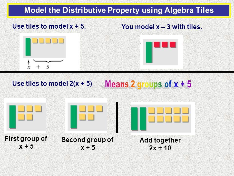 Model the Distributive Property using Algebra Tiles Use tiles to model x + 5.