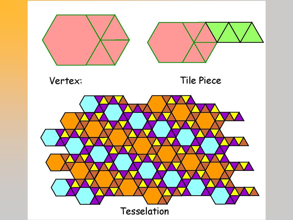 There are only 8 semiregular tessellations, and weve now seen two of them: the 4.6.12 and the 3.3.4.3.4 Your in-class construction will help you find
