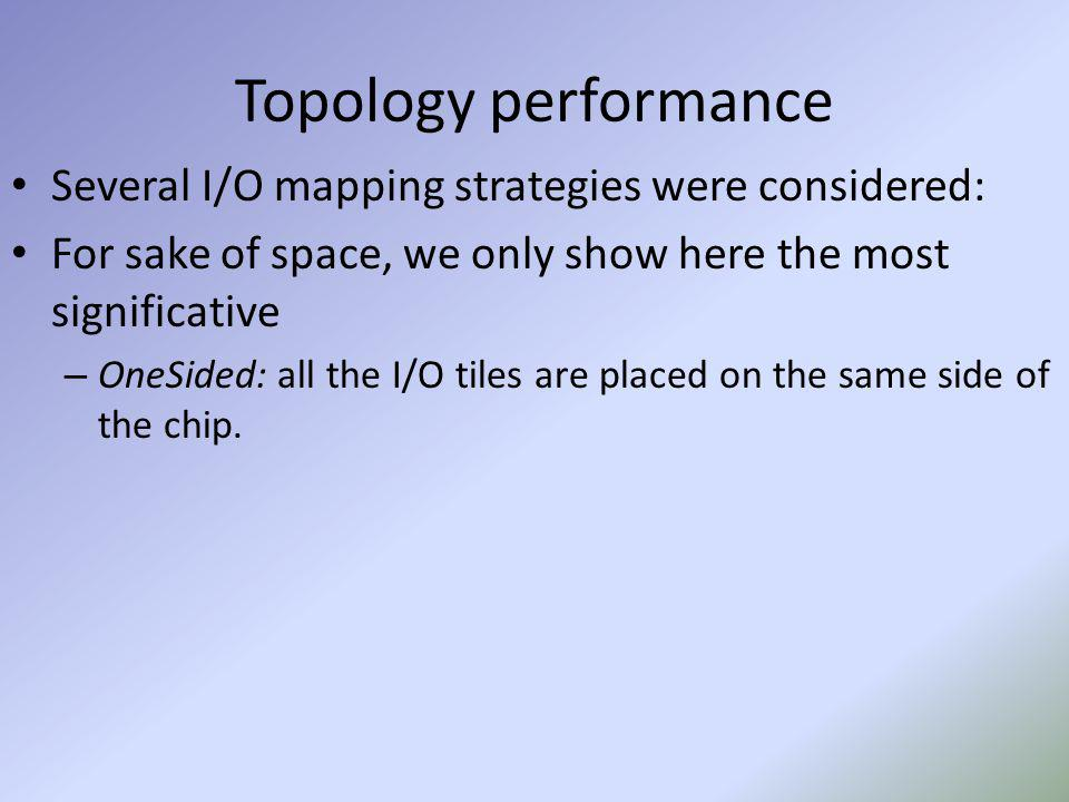 Topology performance Several I/O mapping strategies were considered: For sake of space, we only show here the most significative – OneSided: all the I
