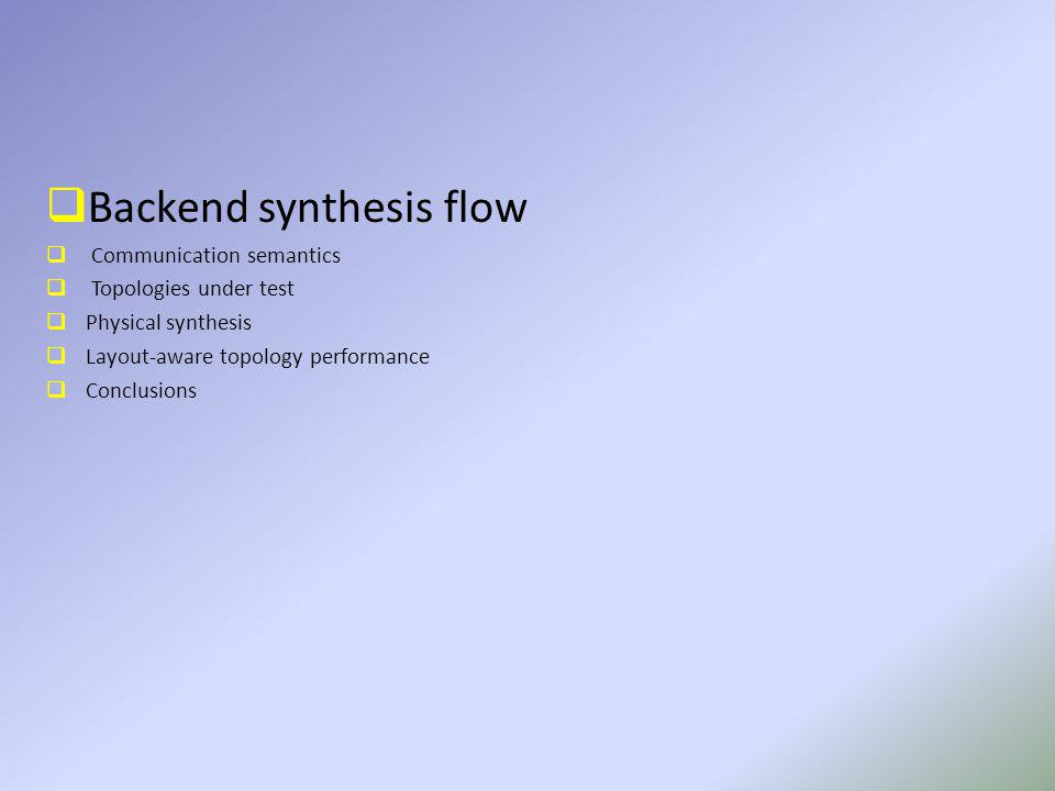Backend synthesis flow Communication semantics Topologies under test Physical synthesis Layout-aware topology performance Conclusions