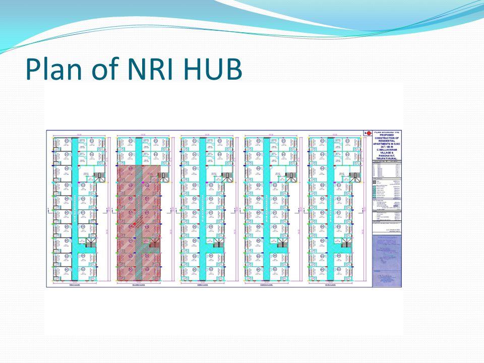 Plan of NRI HUB