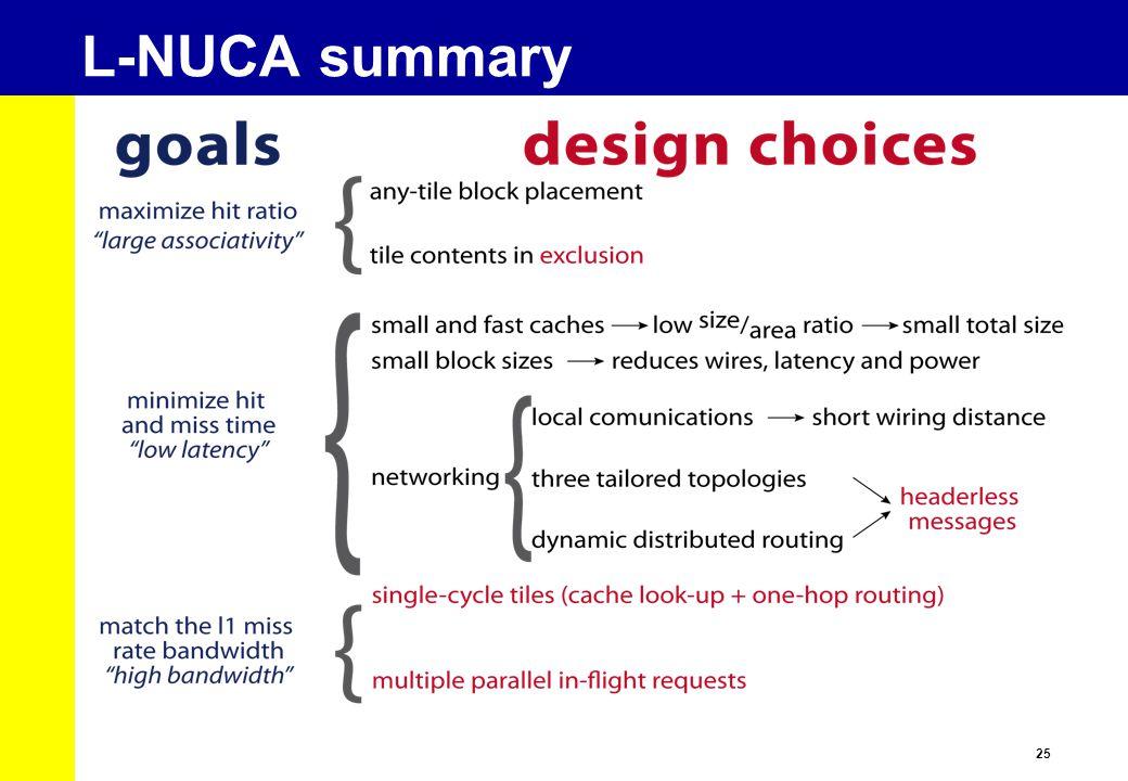25 L-NUCA summary