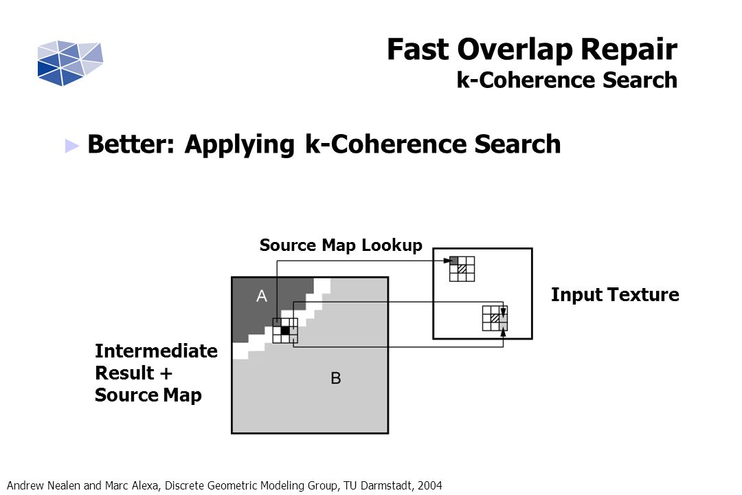 Andrew Nealen and Marc Alexa, Discrete Geometric Modeling Group, TU Darmstadt, 2004 Fast Overlap Repair k-Coherence Search Input Texture Intermediate Result + Source Map Source Map Lookup Better: Applying k-Coherence Search