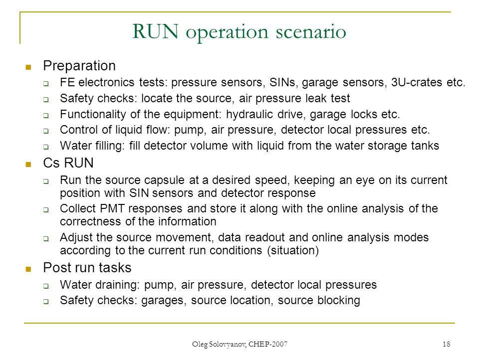 Oleg Solovyanov, CHEP-2007 18 RUN operation scenario Preparation FE electronics tests: pressure sensors, SINs, garage sensors, 3U-crates etc.