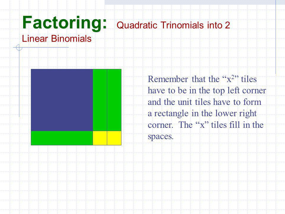 Factoring: Factoring: Quadratic Trinomials into 2 Linear Binomials Remember that the x 2 tiles have to be in the top left corner and the unit tiles have to form a rectangle in the lower right corner.