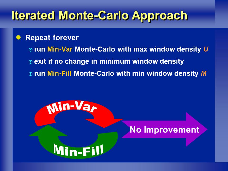 Iterated Monte-Carlo Approach Repeat forever run Min-Var Monte-Carlo with max window density U exit if no change in minimum window density run Min-Fill Monte-Carlo with min window density M No Improvement
