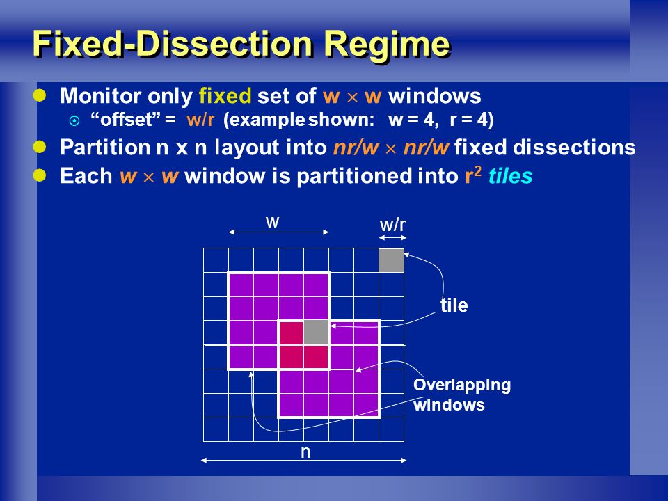 Fixed-Dissection Regime Monitor only fixed set of w w windows offset = w/r (example shown: w = 4, r = 4) Partition n x n layout into nr/w nr/w fixed dissections Each w w window is partitioned into r 2 tiles Overlapping windows w w/r n tile