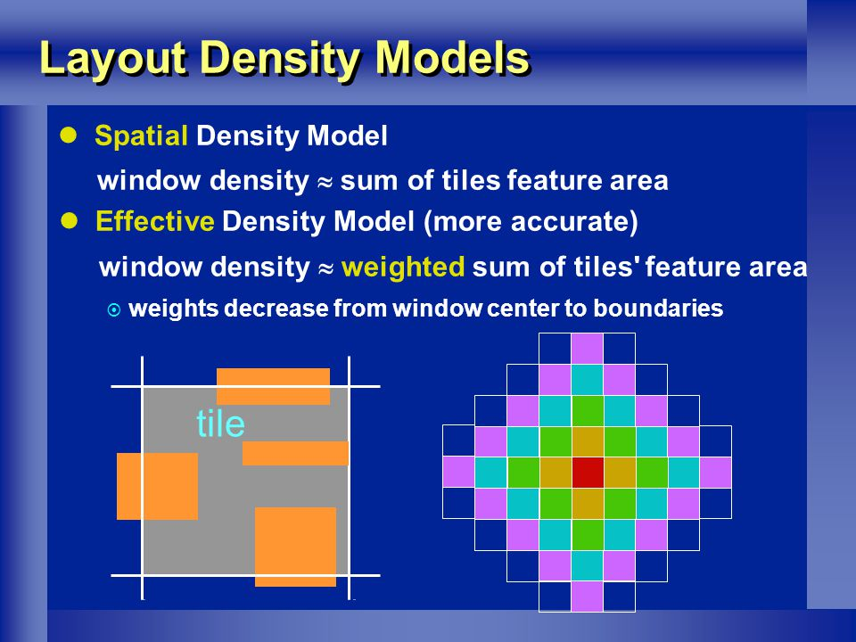 Layout Density Models Spatial Density Model window density sum of tiles feature area Slack Area Feature Area tile Effective Density Model (more accurate) window density weighted sum of tiles feature area weights decrease from window center to boundaries