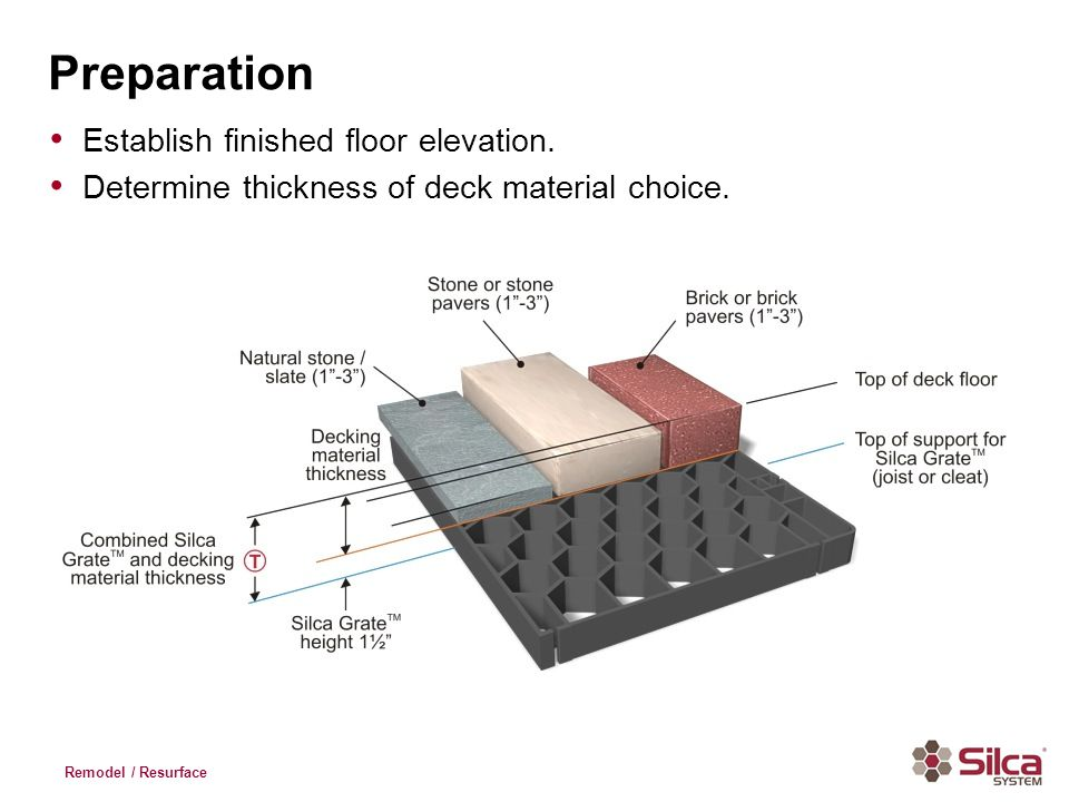 Remodel / Resurface Establish finished floor elevation. Determine thickness of deck material choice. Preparation