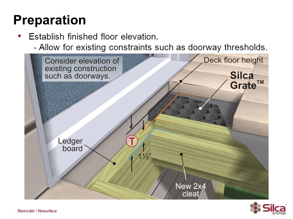 Remodel / Resurface Establish finished floor elevation. - Allow for existing constraints such as doorway thresholds. Preparation
