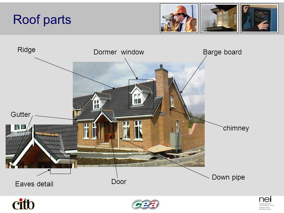 Roof parts Ridge Dormer windowBarge board Eaves detail Door Down pipe Gutter chimney