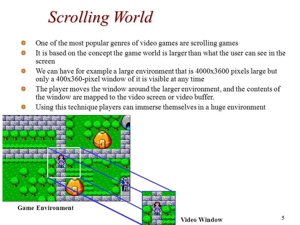 6 Scrolling World The first incarnation of the scrolling world can be thought of as the sideways scroller (Horizontal) This works in the same way when applied to vertically oriented games.