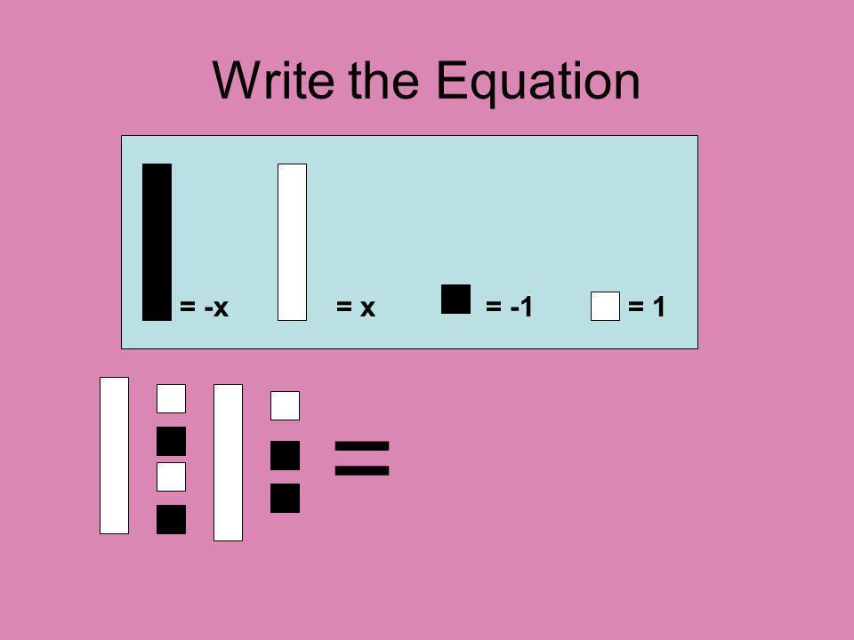 Write the Equation = -x= x= -1= 1 =