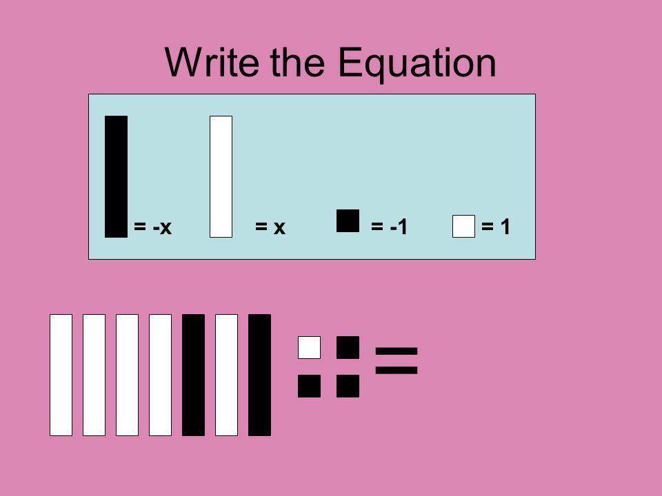 Write the Equation = = -x= x= -1= 1