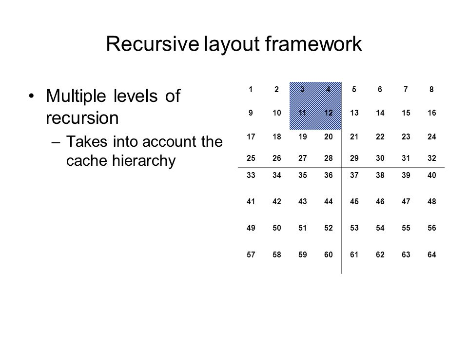 Recursive layout framework 12345678 910111213141516 1718192021222324 2526272829303132 3334353637383940 4142434445464748 4950515253545556 5758596061626364 Multiple levels of recursion –Takes into account the cache hierarchy