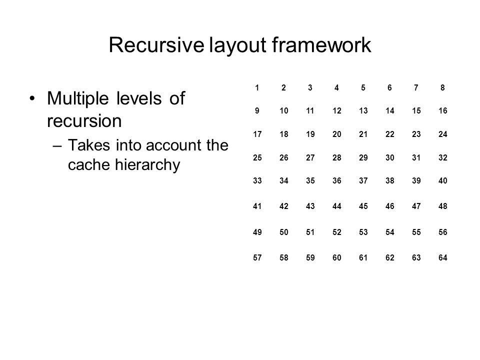 Recursive layout in our framework Multiple level recursion –Support cache hierarchy Square tile rectangular tile –Fit non-square matrixes 10 8 Padding