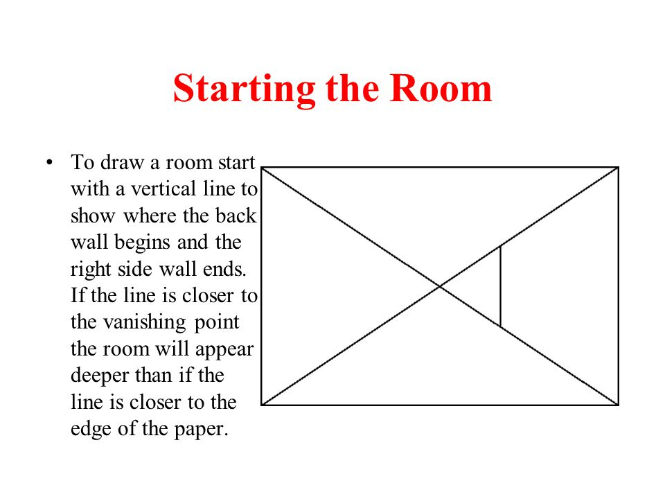 Starting the Room To draw a room start with a vertical line to show where the back wall begins and the right side wall ends. If the line is closer to