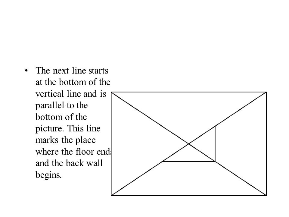 The next line starts at the bottom of the vertical line and is parallel to the bottom of the picture.