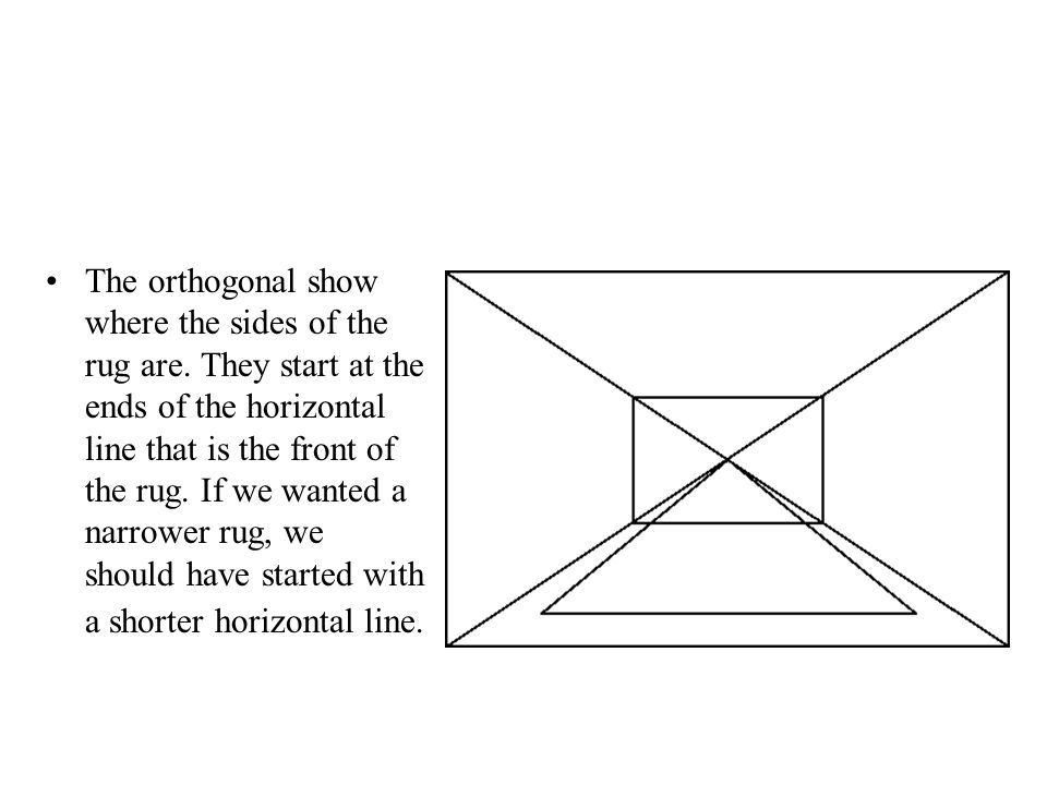 The orthogonal show where the sides of the rug are.