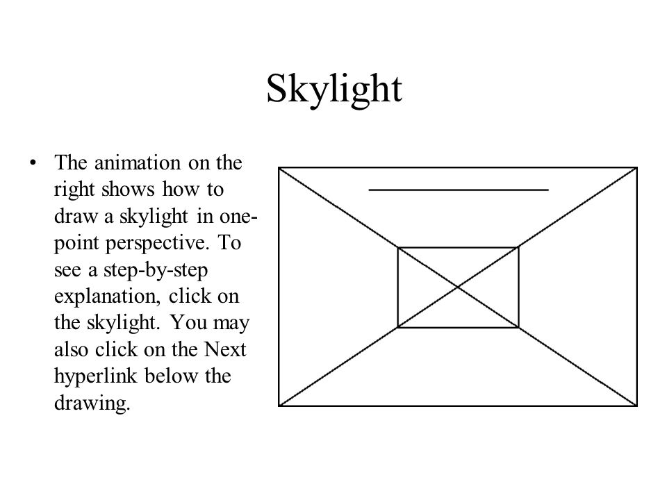 Skylight The animation on the right shows how to draw a skylight in one- point perspective. To see a step-by-step explanation, click on the skylight.