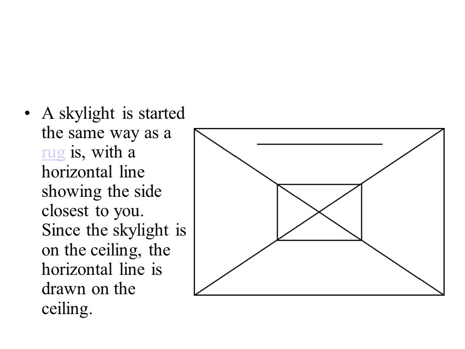 A skylight is started the same way as a rug is, with a horizontal line showing the side closest to you. Since the skylight is on the ceiling, the hori