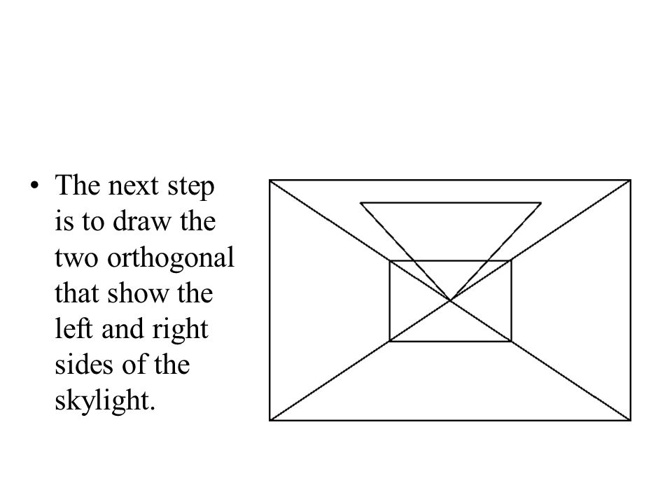 The next step is to draw the two orthogonal that show the left and right sides of the skylight.