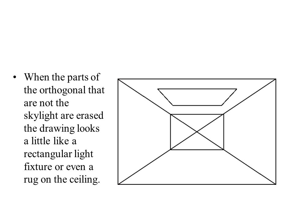 When the parts of the orthogonal that are not the skylight are erased the drawing looks a little like a rectangular light fixture or even a rug on the