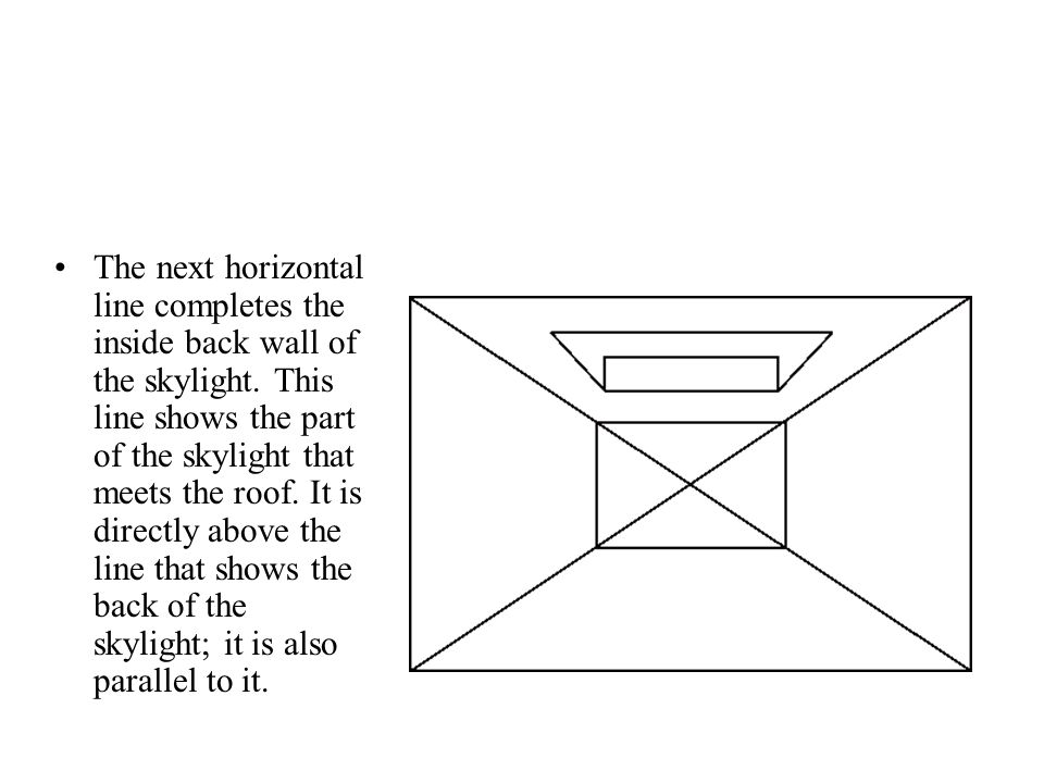 The next horizontal line completes the inside back wall of the skylight. This line shows the part of the skylight that meets the roof. It is directly