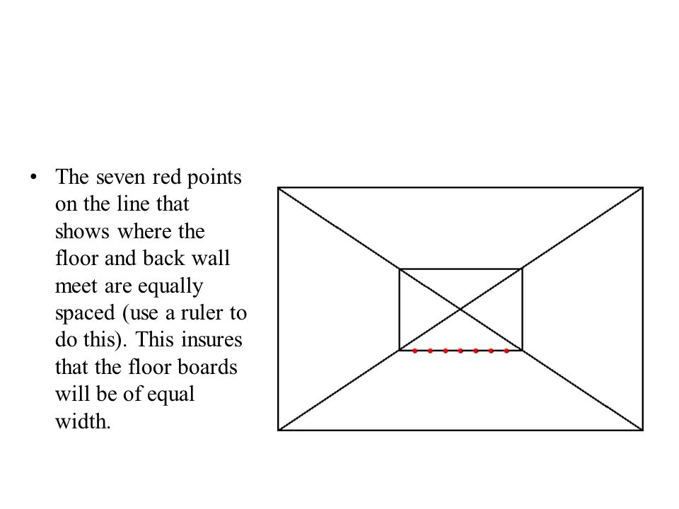 The seven red points on the line that shows where the floor and back wall meet are equally spaced (use a ruler to do this).