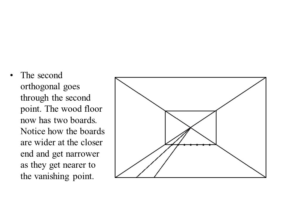 The second orthogonal goes through the second point.