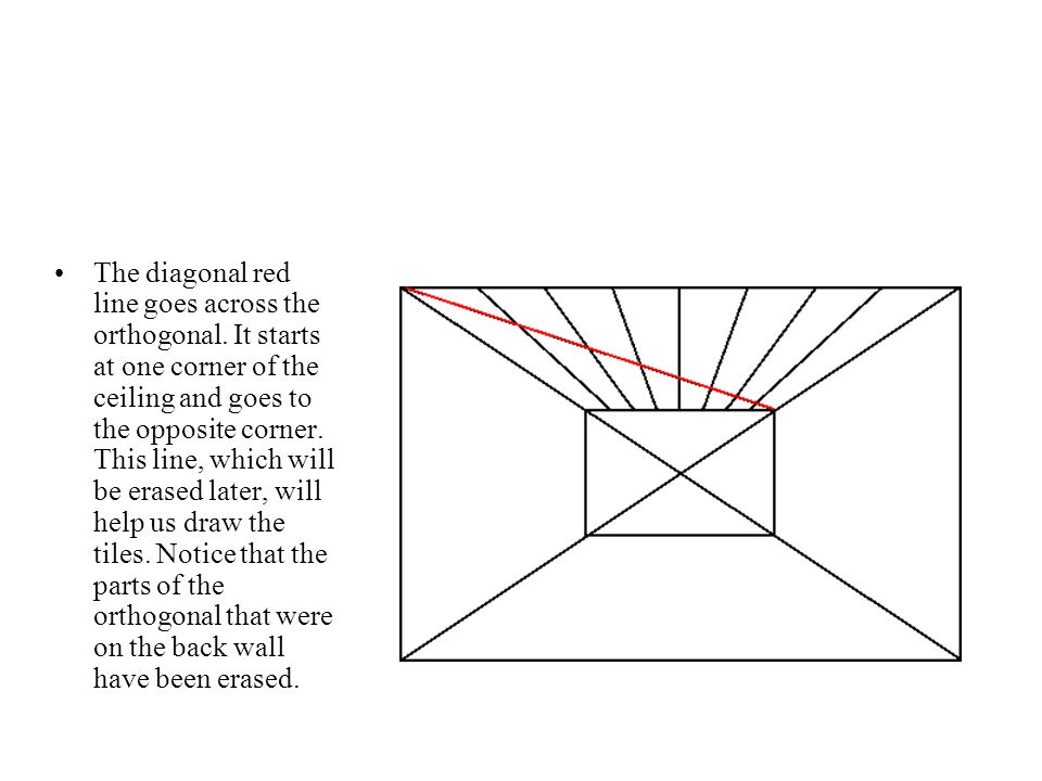 The diagonal red line goes across the orthogonal. It starts at one corner of the ceiling and goes to the opposite corner. This line, which will be era