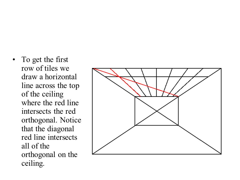 To get the first row of tiles we draw a horizontal line across the top of the ceiling where the red line intersects the red orthogonal.