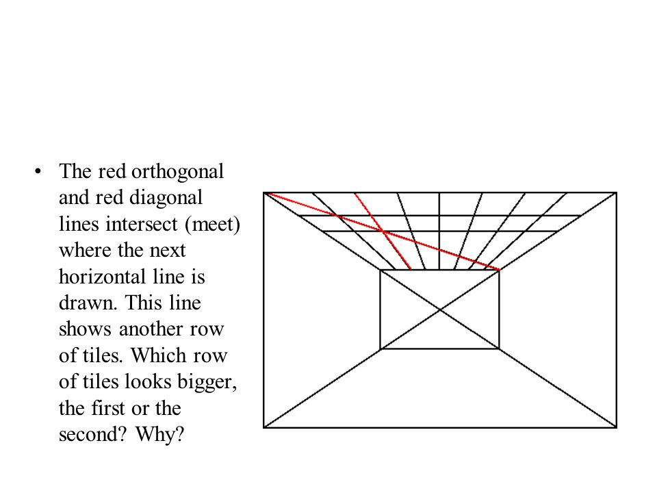 The red orthogonal and red diagonal lines intersect (meet) where the next horizontal line is drawn. This line shows another row of tiles. Which row of