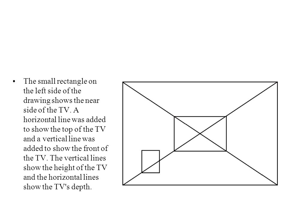 The small rectangle on the left side of the drawing shows the near side of the TV.