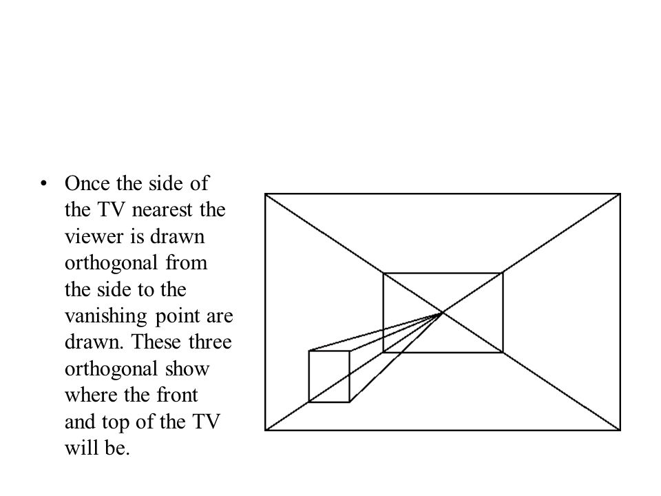 Once the side of the TV nearest the viewer is drawn orthogonal from the side to the vanishing point are drawn.