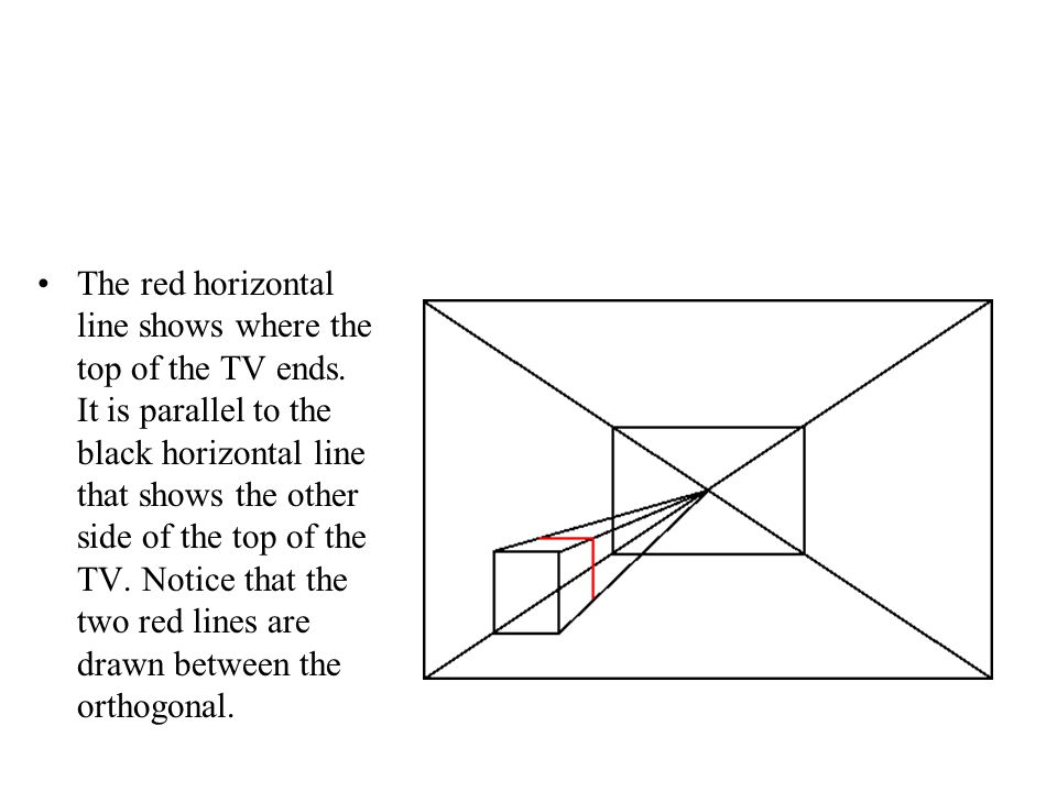 The red horizontal line shows where the top of the TV ends.