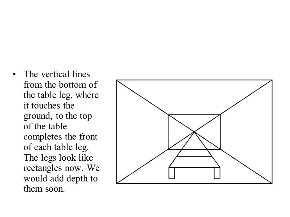 The vertical lines from the bottom of the table leg, where it touches the ground, to the top of the table completes the front of each table leg. The l