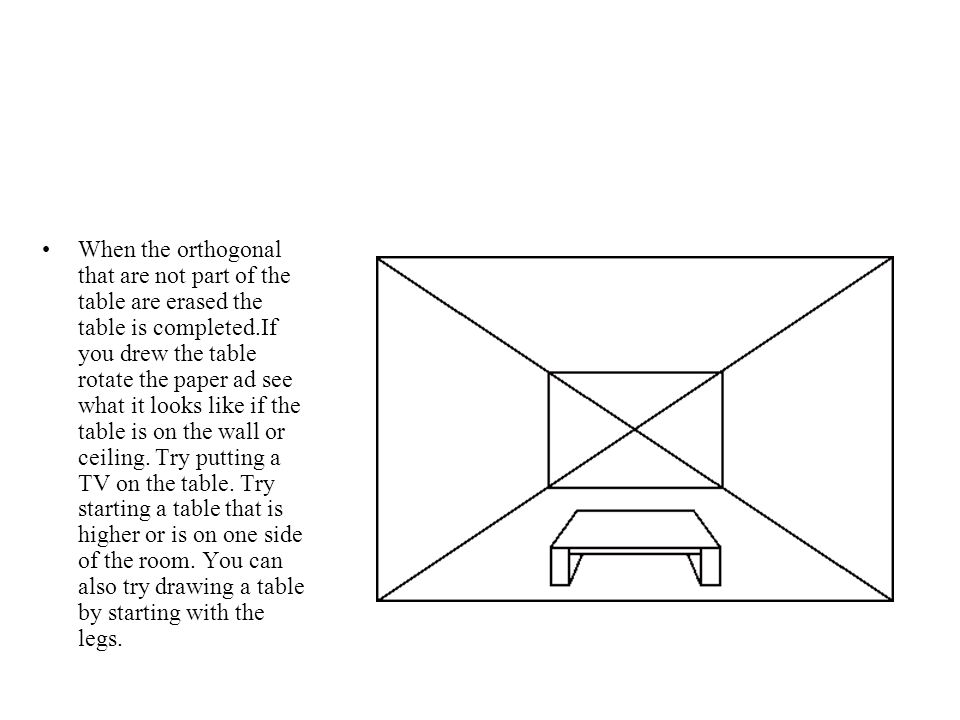When the orthogonal that are not part of the table are erased the table is completed.If you drew the table rotate the paper ad see what it looks like