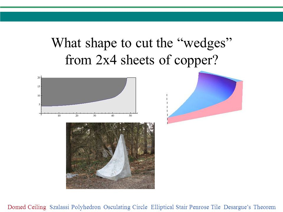What shape to cut the wedges from 2x4 sheets of copper? Domed Ceiling Szalassi Polyhedron Osculating Circle Elliptical Stair Penrose Tile Desargues Th