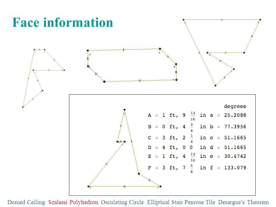Face information Domed Ceiling Szalassi Polyhedron Osculating Circle Elliptical Stair Penrose Tile Desargues Theorem